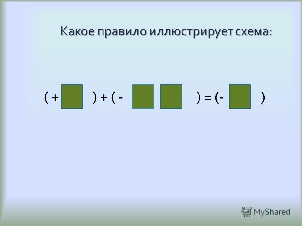 Какое правило иллюстрирует схема : ( + ) + ( - ) = (- )