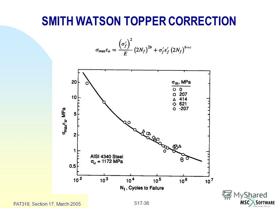 S17-36 PAT318, Section 17, March 2005 SMITH WATSON TOPPER CORRECTION
