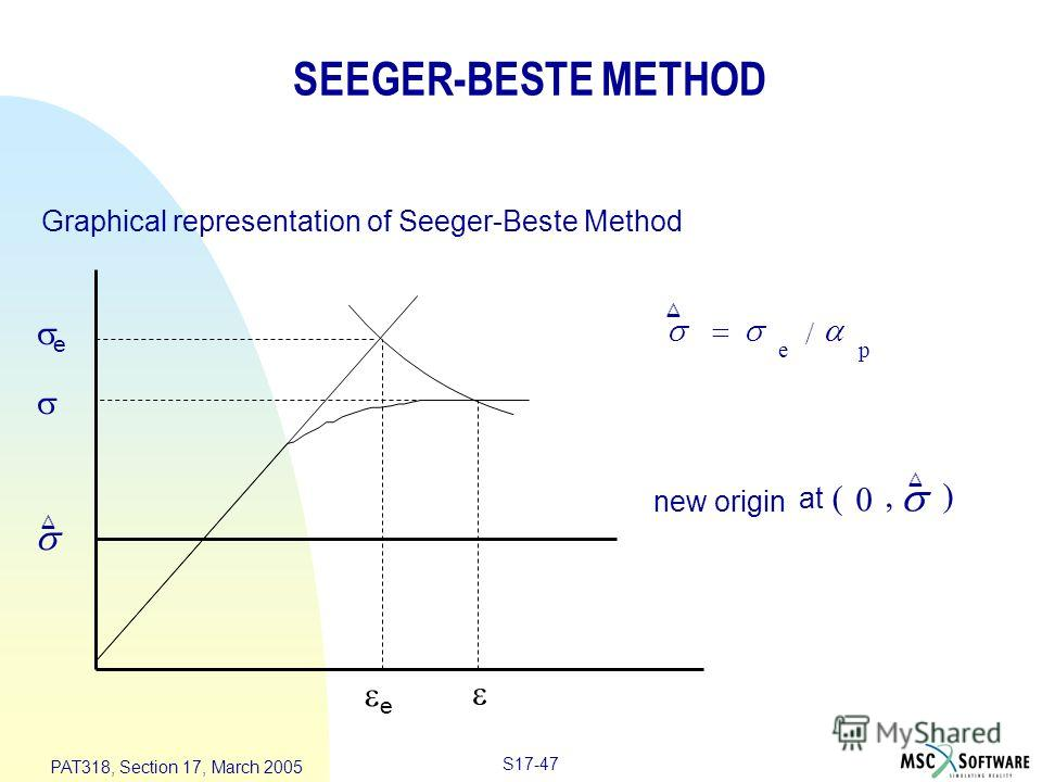 S17-47 PAT318, Section 17, March 2005 SEEGER-BESTE METHOD e e Graphical representation of Seeger-Beste Method e p / new origin at (, )