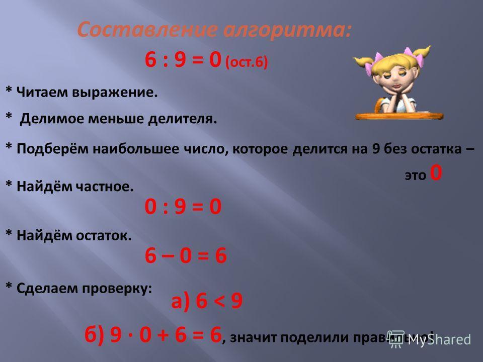 Составление алгоритма: 6 : 9 = 0 (ост.6) * Читаем выражение. * Делимое меньше делителя. * Подберём наибольшее число, которое делится на 9 без остатка – это 0 * Найдём частное. 0 : 9 = 0 * Найдём остаток. 6 – 0 = 6 * Сделаем проверку: а) 6 < 9 б) 9 0