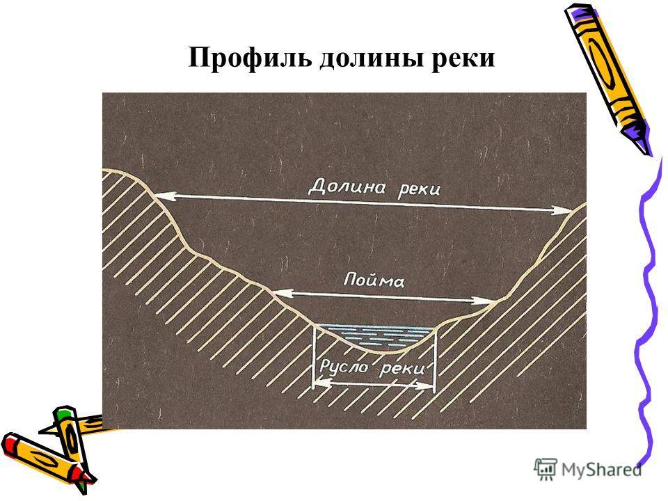 Профиль долины реки