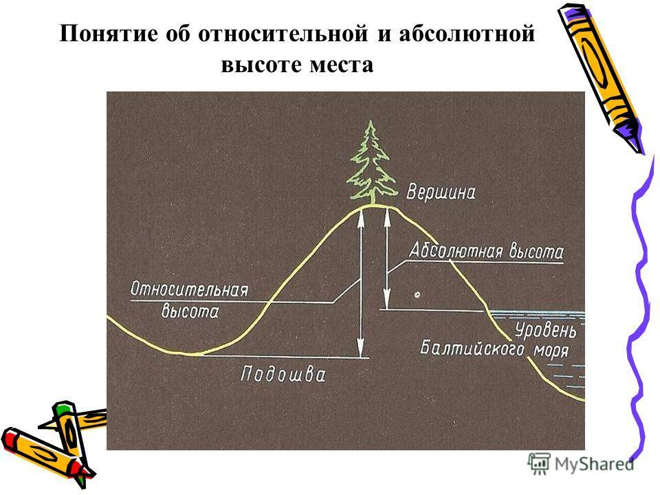 Понятие об относительной и абсолютной высоте места