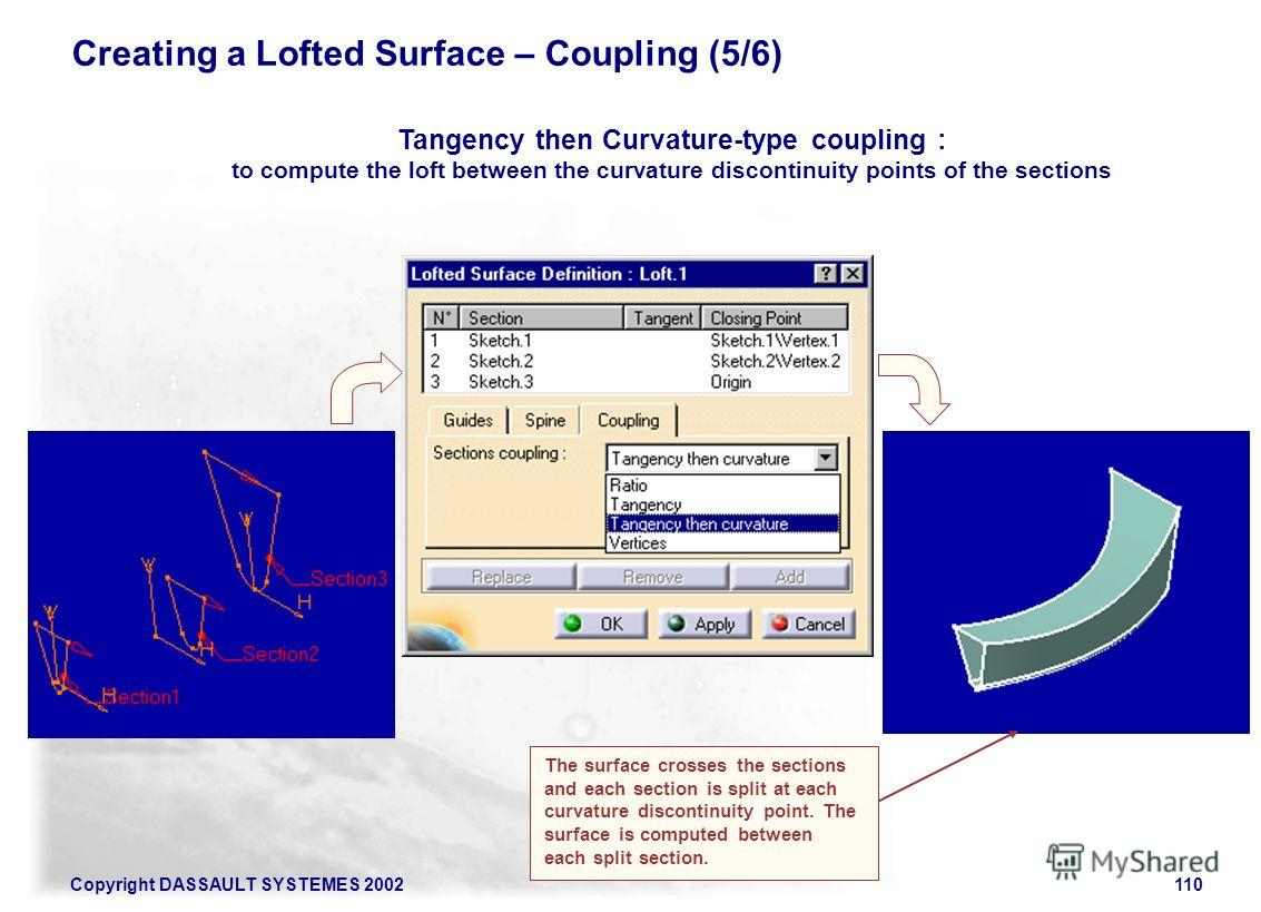 Copyright DASSAULT SYSTEMES 2002110 Creating a Lofted Surface – Coupling (5/6) The surface crosses the sections and each section is split at each curvature discontinuity point. The surface is computed between each split section. Tangency then Curvatu