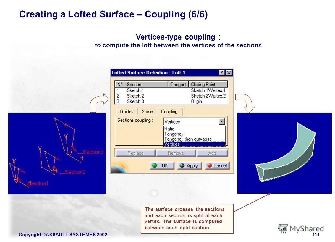 Copyright DASSAULT SYSTEMES 2002111 Creating a Lofted Surface – Coupling (6/6) Vertices-type coupling : to compute the loft between the vertices of the sections The surface crosses the sections and each section is split at each vertex. The surface is