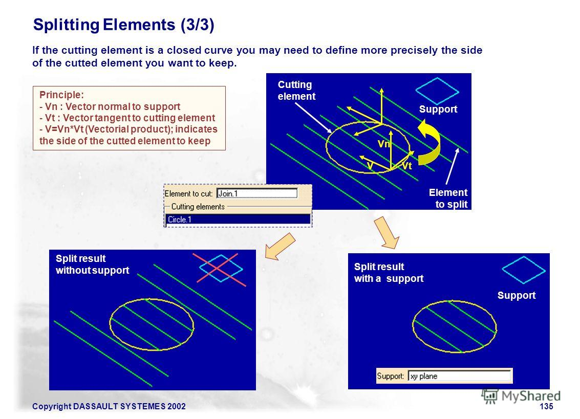 Copyright DASSAULT SYSTEMES 2002135 If the cutting element is a closed curve you may need to define more precisely the side of the cutted element you want to keep. Splitting Elements (3/3) Support Vn VtV Principle: - Vn : Vector normal to support - V