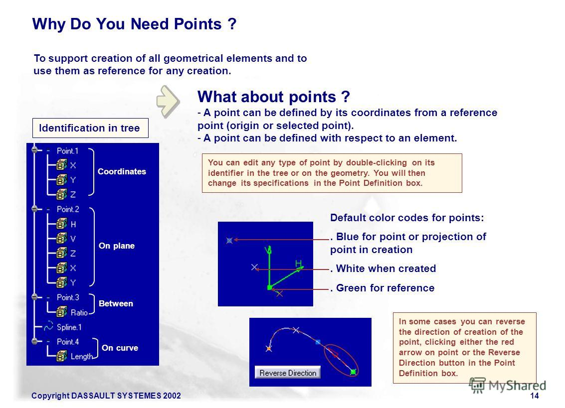 Copyright DASSAULT SYSTEMES 200214 What about points ? - A point can be defined by its coordinates from a reference point (origin or selected point). - A point can be defined with respect to an element. Default color codes for points:. Blue for point