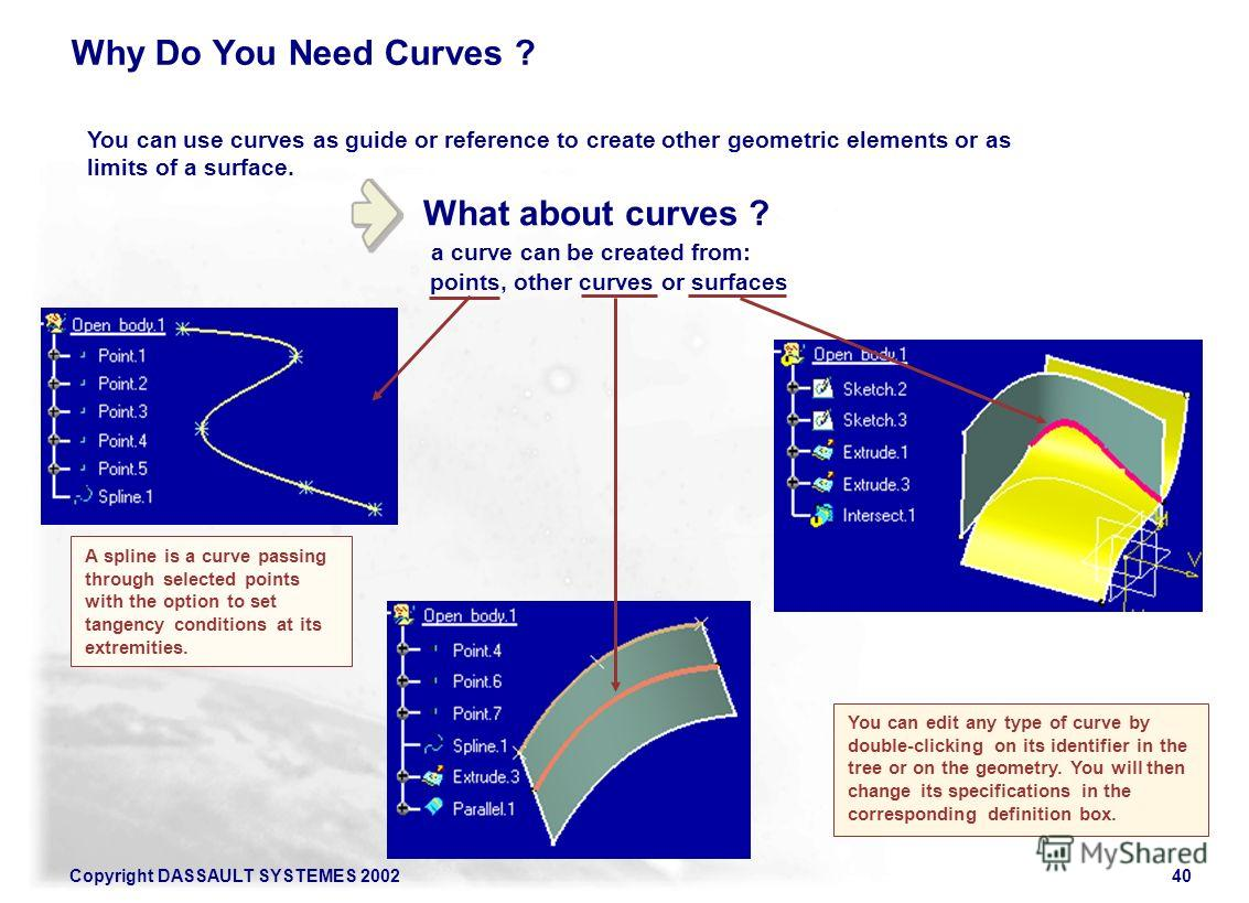 Copyright DASSAULT SYSTEMES 200240 What about curves ? a curve can be created from: points, other curves or surfaces You can use curves as guide or reference to create other geometric elements or as limits of a surface. Why Do You Need Curves ? A spl