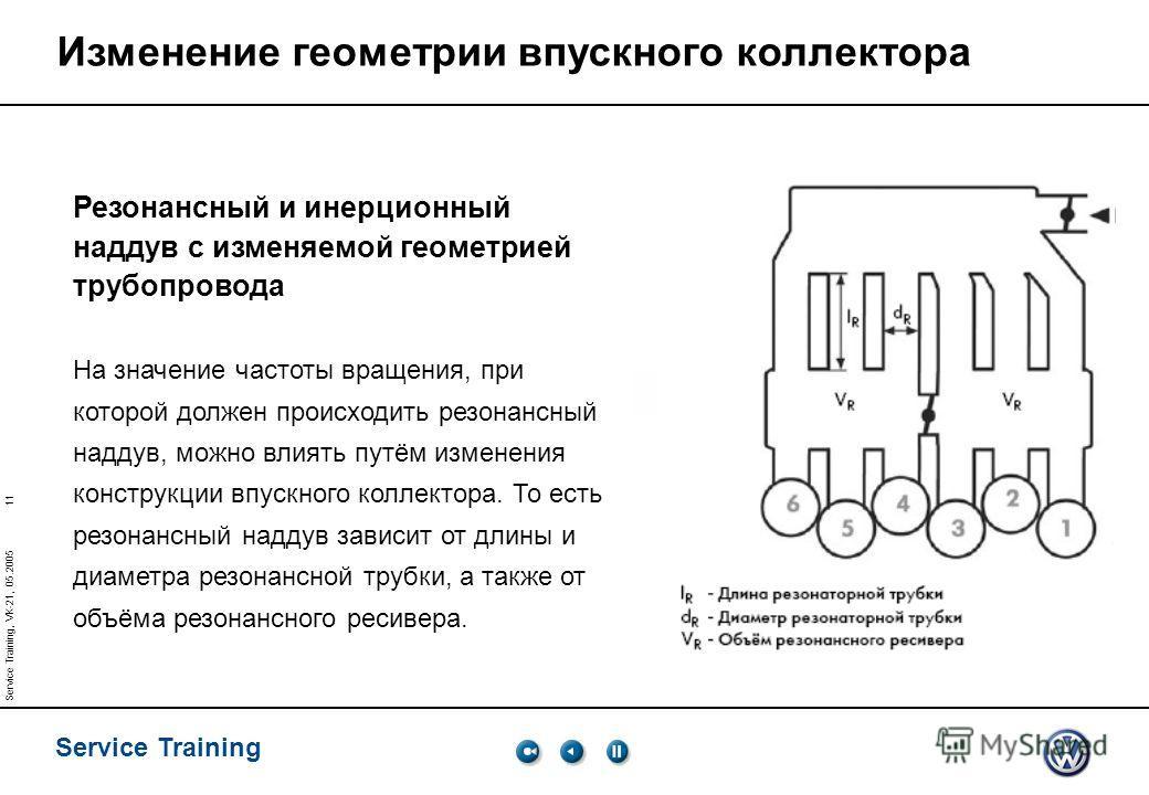 11 Service Training Service Training, VK-21, 05.2005 Изменение геометрии впускного коллектора Резонансный и инерционный наддув с изменяемой геометрией трубопровода На значение частоты вращения, при которой должен происходить резонансный наддув, можно