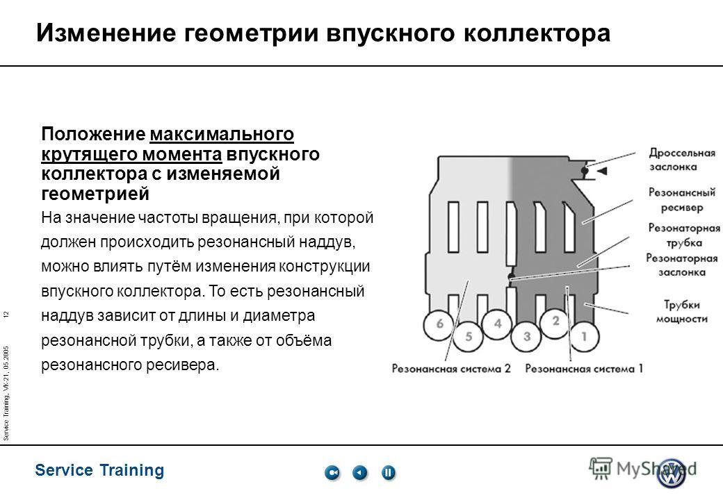 12 Service Training Service Training, VK-21, 05.2005 Изменение геометрии впускного коллектора Положение максимального крутящего момента впускного коллектора с изменяемой геометрией На значение частоты вращения, при которой должен происходить резонанс