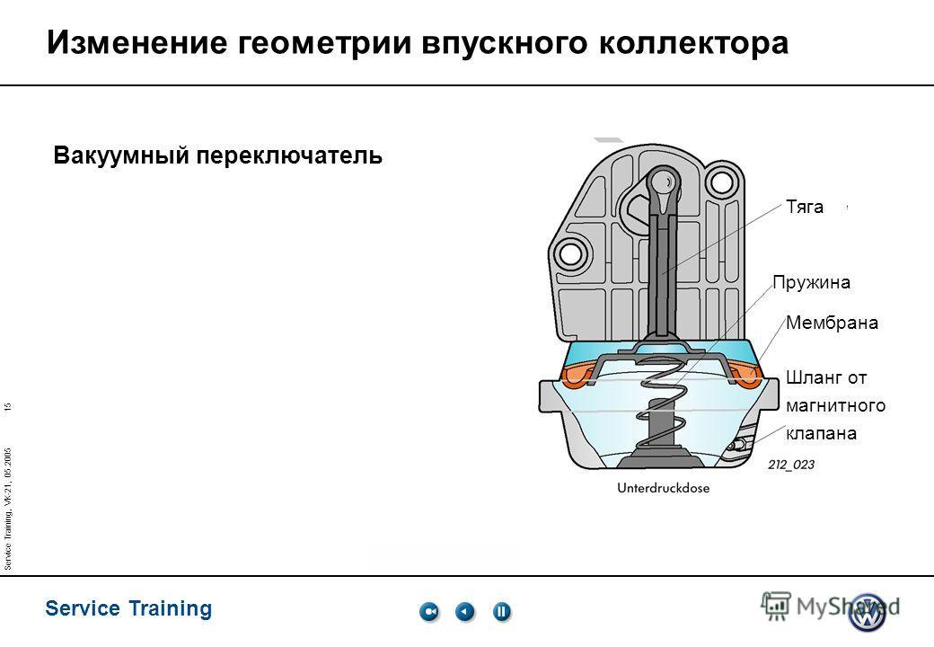 15 Service Training Service Training, VK-21, 05.2005 Пружина Тяга Мембрана Шланг от магнитного клапана Изменение геометрии впускного коллектора Вакуумный переключатель