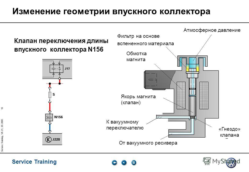 16 Service Training Service Training, VK-21, 05.2005 Фильтр на основе вспененного материала Атмосферное давление Обмотка магнита Якорь магнита (клапан) К вакуумному переключателю От вакуумного ресивера «Гнездо» клапана Изменение геометрии впускного к