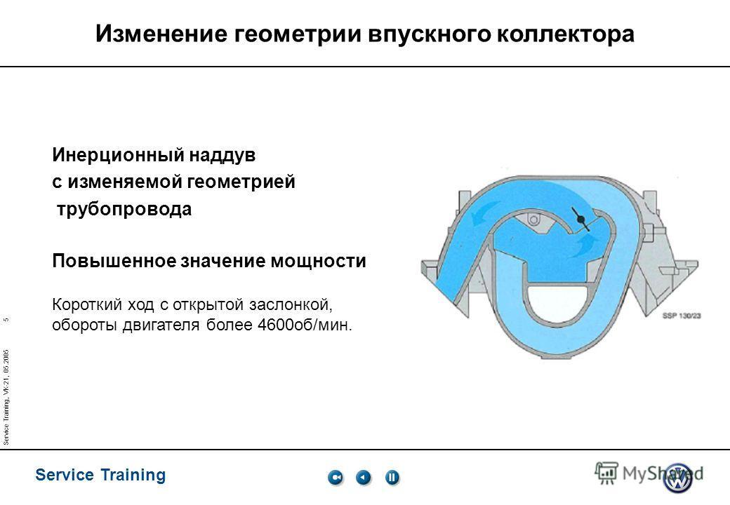 5 Service Training Service Training, VK-21, 05.2005 Изменение геометрии впускного коллектора Инерционный наддув с изменяемой геометрией трубопровода Повышенное значение мощности Короткий ход с открытой заслонкой, обороты двигателя более 4600 об/мин.