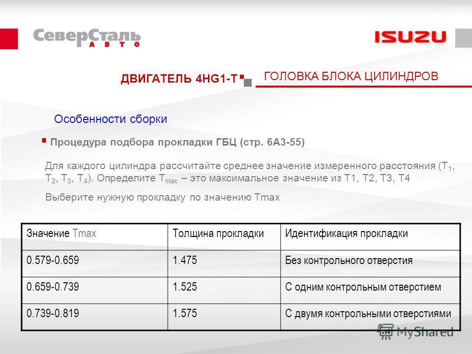 ДВИГАТЕЛЬ 4HG1-T ГОЛОВКА БЛОКА ЦИЛИНДРОВ Процедура подбора прокладки ГБЦ (стр. 6А3-55) Для каждого цилиндра рассчитайте среднее значение измеренного расстояния (T 1, T 2, T 3, T 4 ). Определите T max – это максимальное значение из T1, T2, T3, T4 Выбе