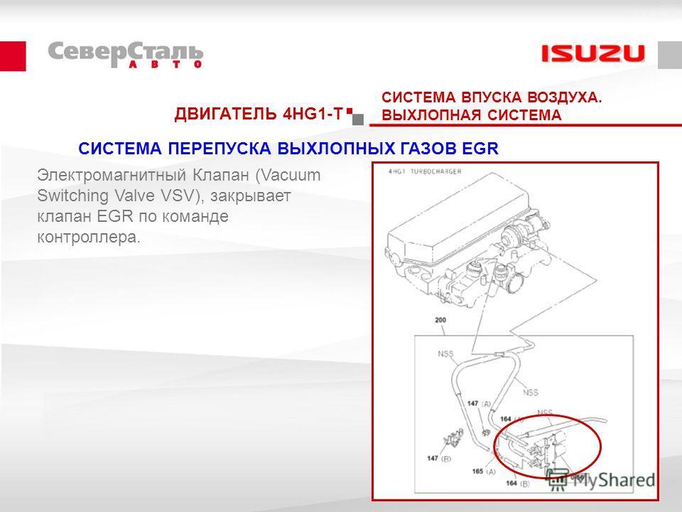 ДВИГАТЕЛЬ 4HG1-T СИСТЕМА ПЕРЕПУСКА ВЫХЛОПНЫХ ГАЗОВ EGR СИСТЕМА ВПУСКА ВОЗДУХА. ВЫХЛОПНАЯ СИСТЕМА Электромагнитный Клапан (Vacuum Switching Valve VSV), закрывает клапан EGR по команде контроллера.