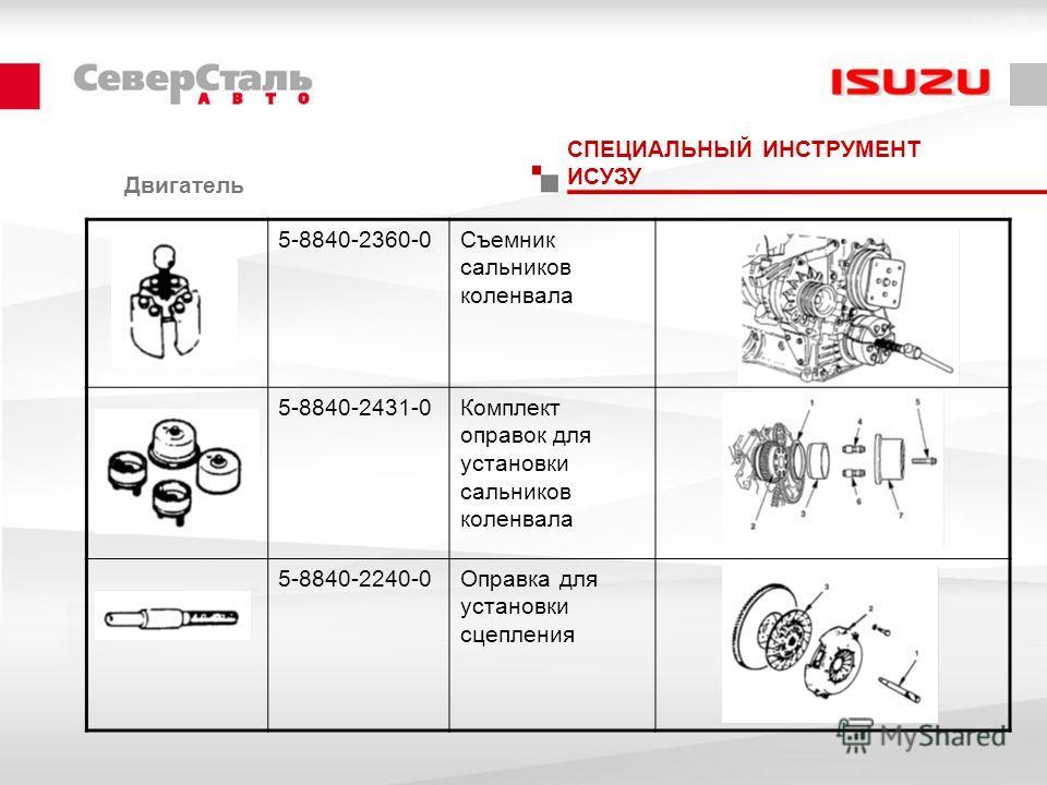 Двигатель СПЕЦИАЛЬНЫЙ ИНСТРУМЕНТ ИСУЗУ 5-8840-2360-0Съемник сальников коленвала 5-8840-2431-0Комплект оправок для установки сальников коленвала 5-8840-2240-0Оправка для установки сцепления