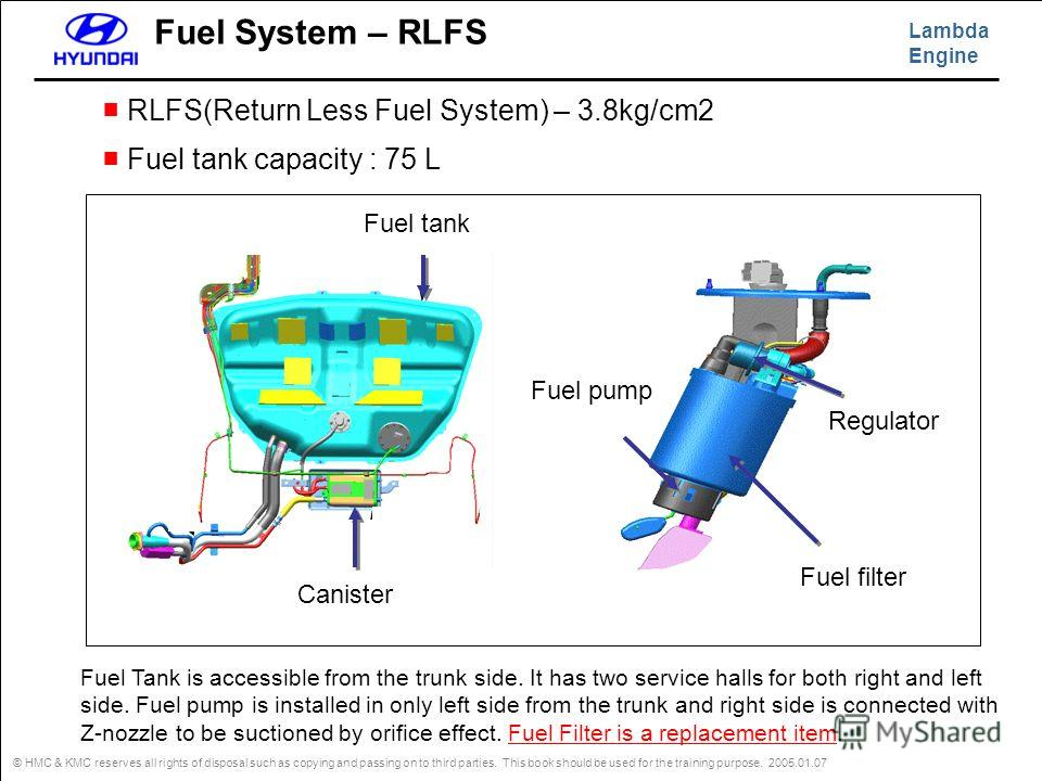 Lambda Engine © HMC & KMC reserves all rights of disposal such as copying and passing on to third parties. This book should be used for the training purpose. 2005.01.07 RLFS(Return Less Fuel System) – 3.8kg/cm2 Fuel tank capacity : 75 L Canister Fuel