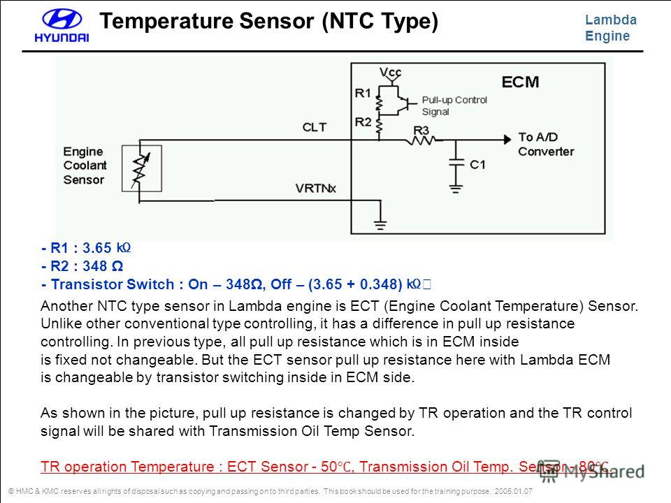 Lambda Engine © HMC & KMC reserves all rights of disposal such as copying and passing on to third parties. This book should be used for the training purpose. 2005.01.07 Temperature Sensor (NTC Type) Another NTC type sensor in Lambda engine is ECT (En