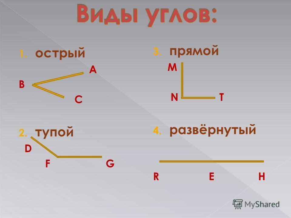 1. острый А В С 2. тупой D F G 3. прямой M N T 4. развёрнутый R E H