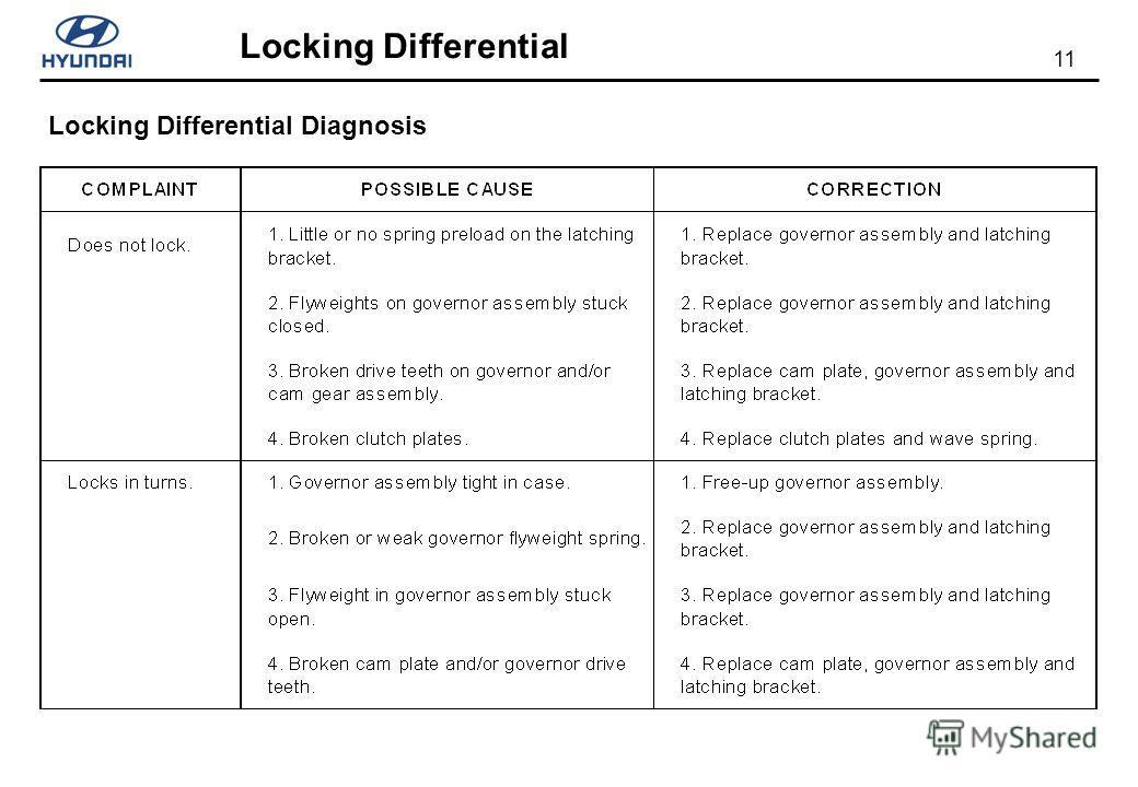 11 Locking Differential Locking Differential Diagnosis