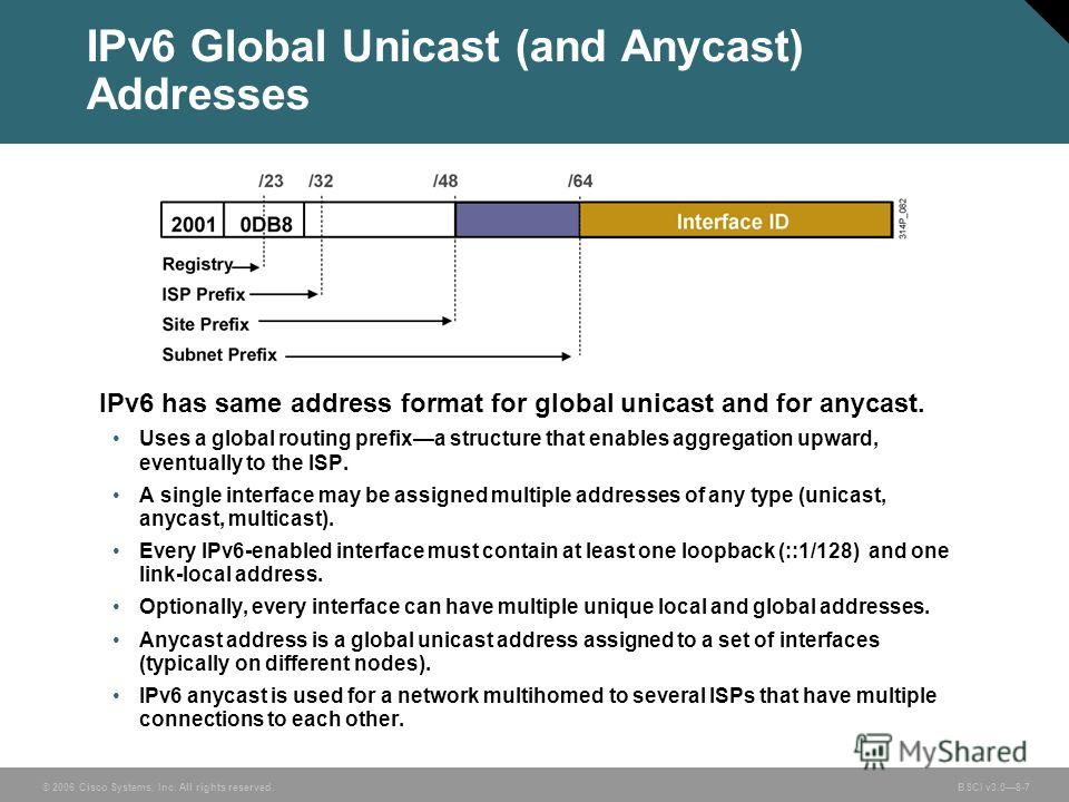 © 2006 Cisco Systems, Inc. All rights reserved. BSCI v3.08-7 IPv6 Global Unicast (and Anycast) Addresses IPv6 has same address format for global unicast and for anycast. Uses a global routing prefixa structure that enables aggregation upward, eventua