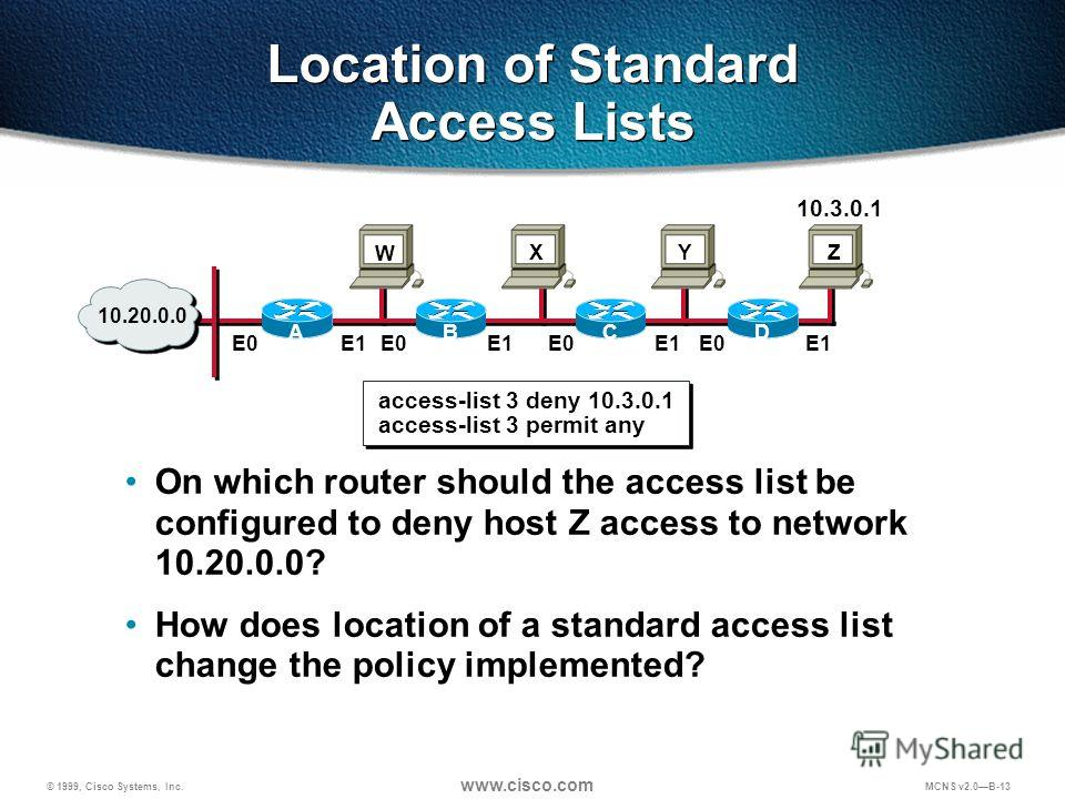 © 1999, Cisco Systems, Inc. www.cisco.com MCNS v2.0B-13 access-list 3 deny 10.3.0.1 access-list 3 permit any B A 10.3.0.1 E0 E1 CD W A XYZ BCD On which router should the access list be configured to deny host Z access to network 10.20.0.0? How does l