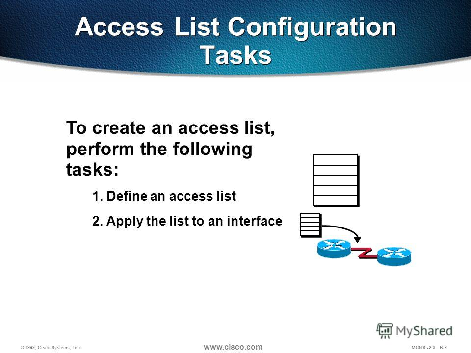 © 1999, Cisco Systems, Inc. www.cisco.com MCNS v2.0B-8 To create an access list, perform the following tasks: 1. Define an access list 2. Apply the list to an interface Access List Configuration Tasks