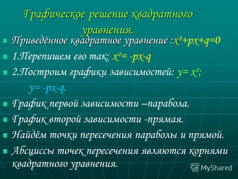Метод выделения полного квадрата. Уравнение х²+6 х-7=0 решим, выделив полный квадрат х²+6 х-7=х²+2*3*х+ 3² -3²-7= (х+3) ²-16=0 т.е.(х+3) ²=16 х+3=4 или х+3=-4 х=1 х=-7