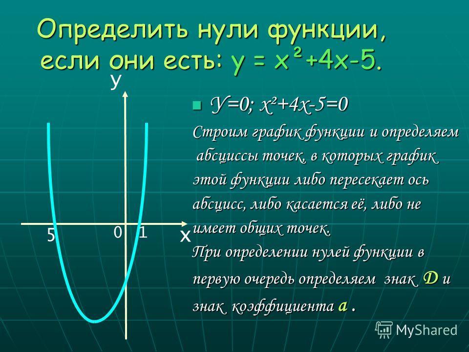 Квадратичная функция. Решая квадратное уравнение, мы находим нули функции, т.е.квадратичную функцию приравниваем 0 и решаем уравнение f(х)=0. Действительные, корни этого уравнения являются нулями функции у=f(х).