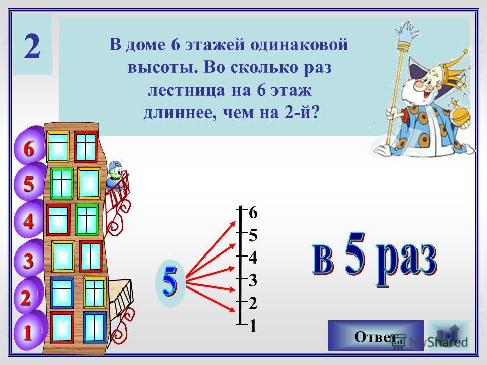 2 В доме 6 этажей одинаковой высоты. Во сколько раз лестница на 6 этаж длиннее, чем на 2-й? Ответ 4 6 5 3 1 2 654321654321