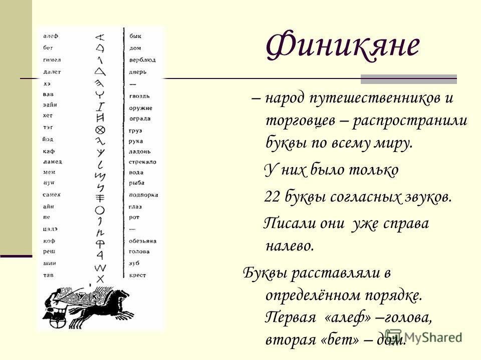 Финикяне – народ путешественников и торговцев – распространили буквы по всему миру. У них было только 22 буквы согласных звуков. Писали они уже справа налево. Буквы расставляли в определённом порядке. Первая «алеф» –голова, вторая «бет» – дом.