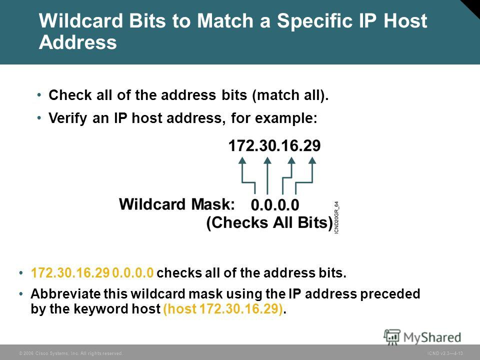 © 2006 Cisco Systems, Inc. All rights reserved. ICND v2.34-13 172.30.16.29 0.0.0.0 checks all of the address bits. Abbreviate this wildcard mask using the IP address preceded by the keyword host (host 172.30.16.29). Check all of the address bits (mat