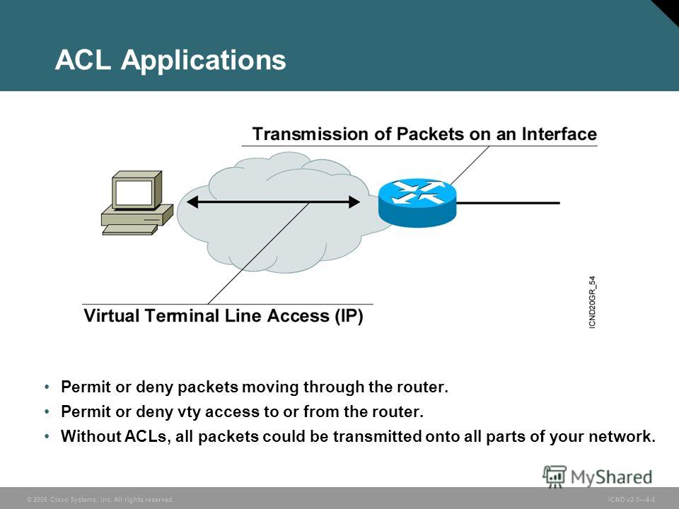 © 2006 Cisco Systems, Inc. All rights reserved. ICND v2.34-4 Permit or deny packets moving through the router. Permit or deny vty access to or from the router. Without ACLs, all packets could be transmitted onto all parts of your network. ACL Applica