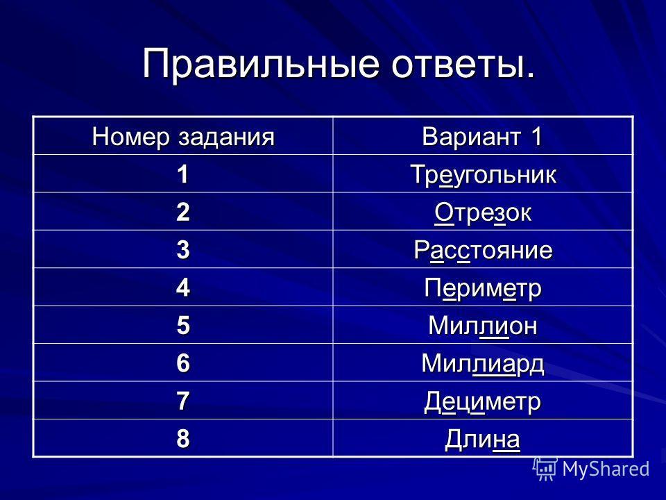 Правильные ответы. Правильные ответы. Номер задания Вариант 1 1 Треугольник 2 Отрезок 3 Расстояние 4 Периметр 5 Миллион 6 Миллиард 7 Дециметр 8 Длина