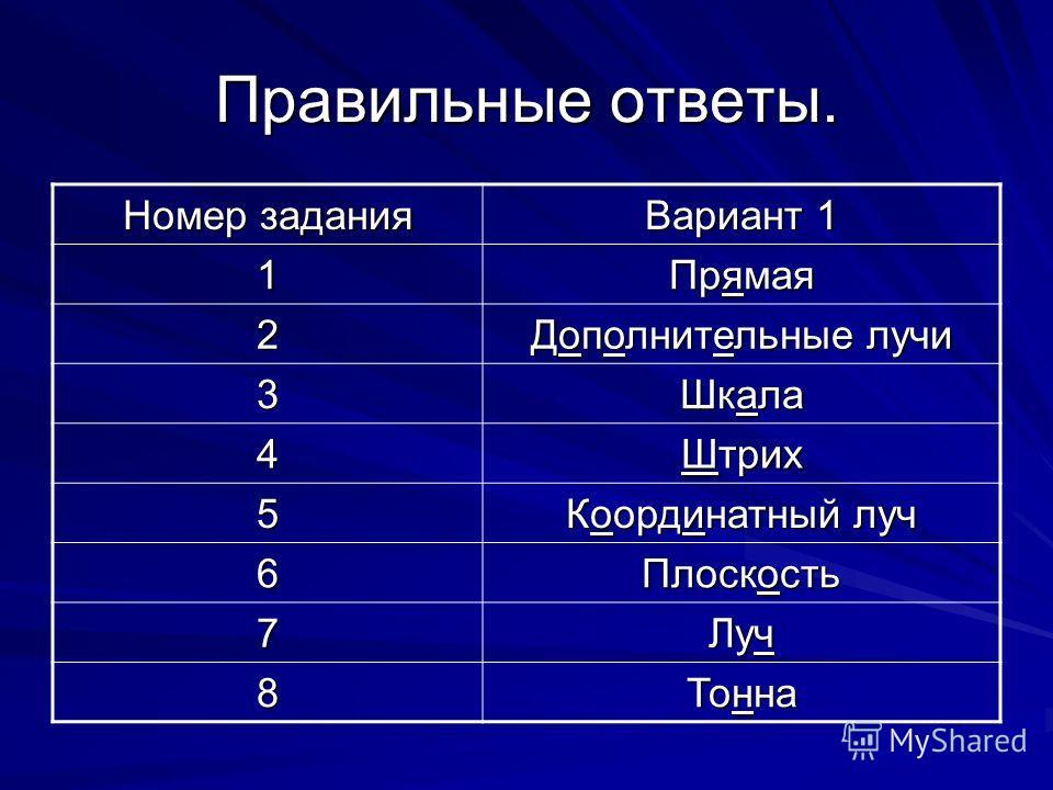 Правильные ответы. Номер задания Вариант 1 1 Прямая 2 Дополнительные лучи 3 Шкала 4 Штрих 5 Координатный луч 6 Плоскость 7 Луч 8 Тонна