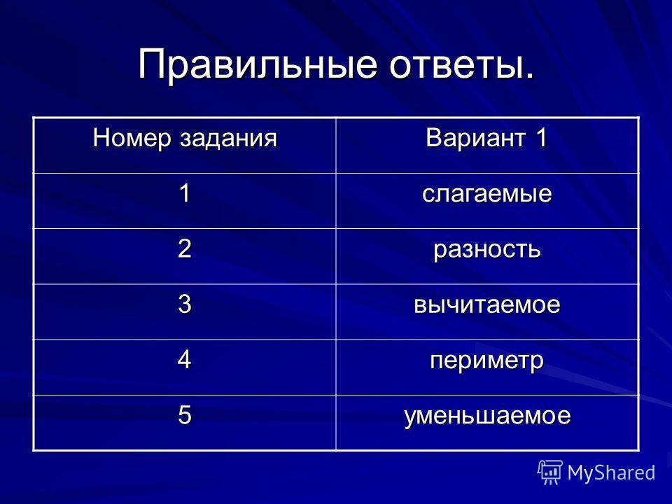 Правильные ответы. Номер задания Вариант 1 1 слагаемые 2 разность 3 вычитаемое 4 периметр 5 уменьшаемое