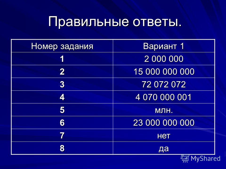Правильные ответы. Правильные ответы. Номер задания Вариант 1 1 2 000 000 2 15 000 000 000 3 72 072 072 4 4 070 000 001 5 млн. 6 23 000 000 000 7 нет 8 да