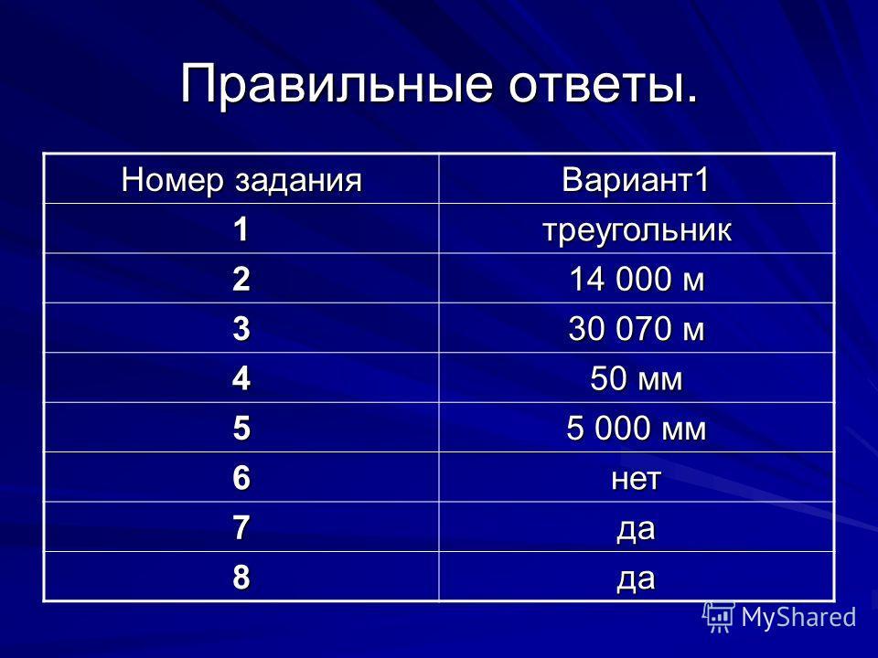 Правильные ответы. Номер задания Вариант 1 1 треугольник 2 14 000 м 3 30 070 м 4 50 мм 5 5 000 мм 6 нет 7 да 8 да