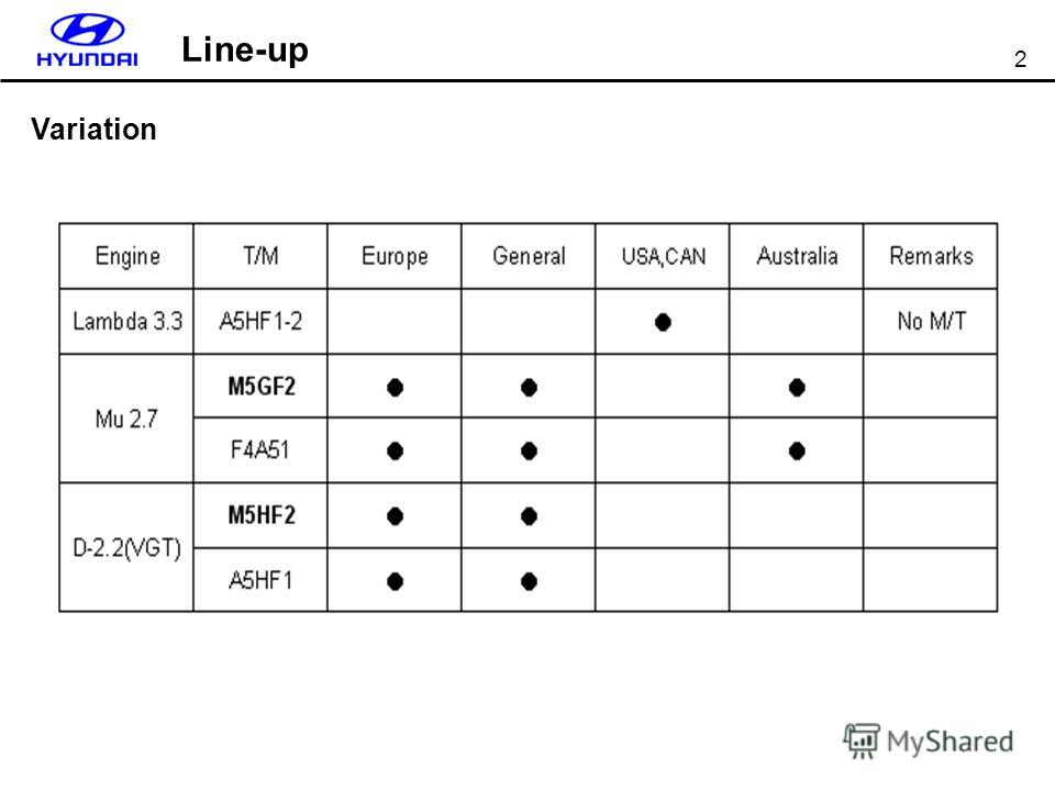 2 Variation Line-up