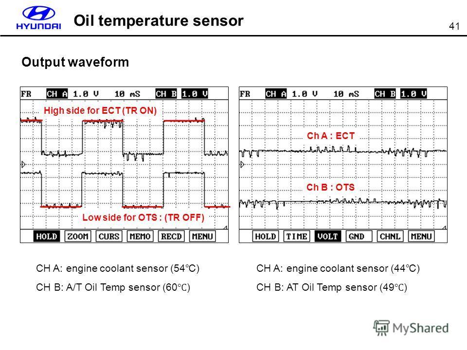 41 CH A: engine coolant sensor (44 ) CH B: AT Oil Temp sensor (49 ) CH A: engine coolant sensor (54 ) CH B: A/T Oil Temp sensor (60 ) Oil temperature sensor High side for ECT (TR ON) Low side for OTS : (TR OFF) Ch A : ECT Ch B : OTS Output waveform