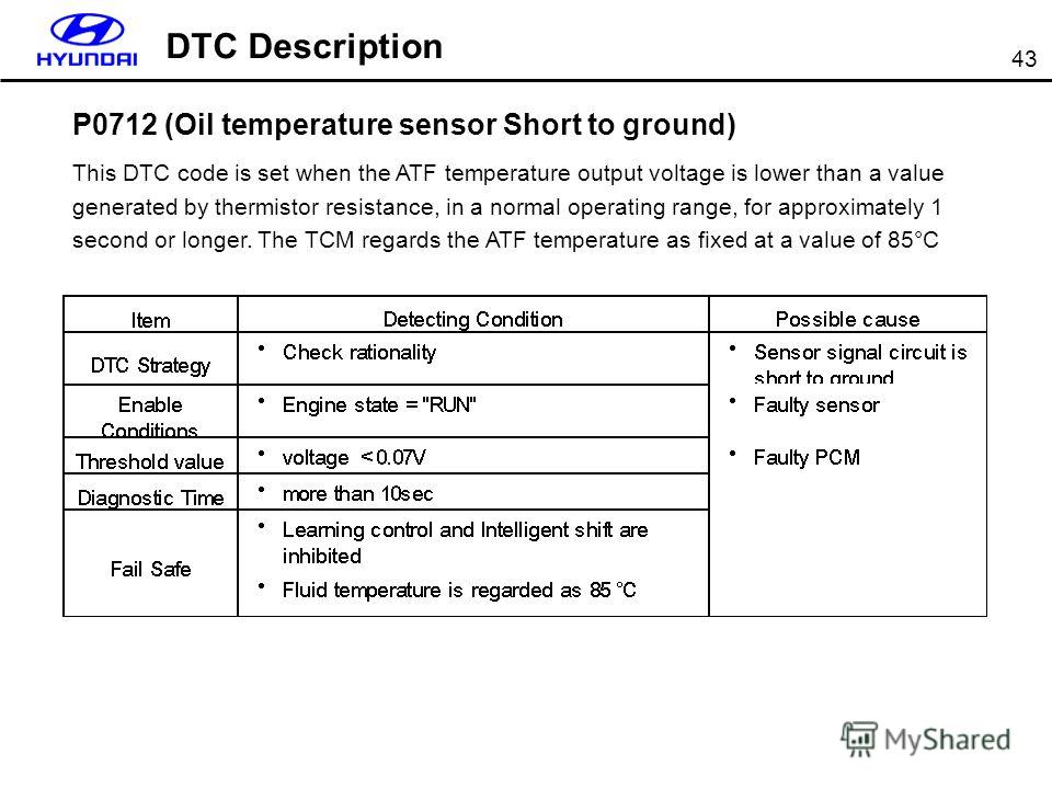 43 P0712 (Oil temperature sensor Short to ground) This DTC code is set when the ATF temperature output voltage is lower than a value generated by thermistor resistance, in a normal operating range, for approximately 1 second or longer. The TCM regard