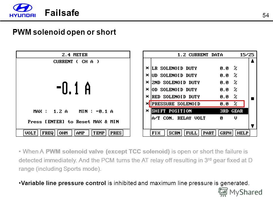 54 When A PWM solenoid valve (except TCC solenoid) is open or short the failure is detected immediately. And the PCM turns the AT relay off resulting in 3 rd gear fixed at D range (including Sports mode). Failsafe PWM solenoid open or short When A PW