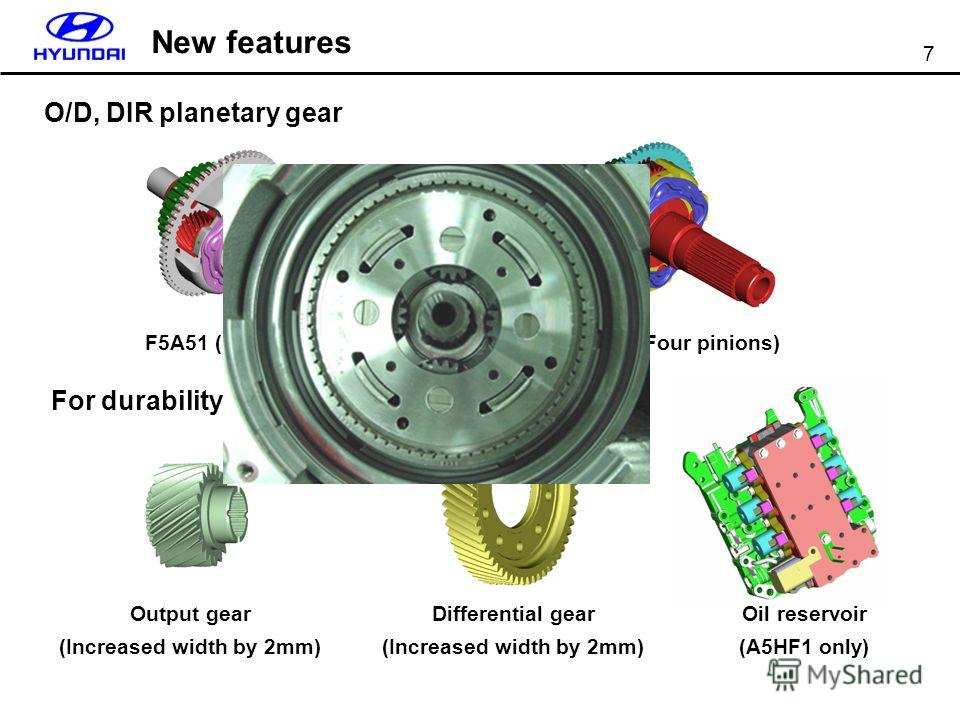 7 O/D, DIR planetary gear F5A51 (Three pinions)F5A51 (Four pinions) Output gear (Increased width by 2mm) Differential gear (Increased width by 2mm) For durability Oil reservoir (A5HF1 only) New features