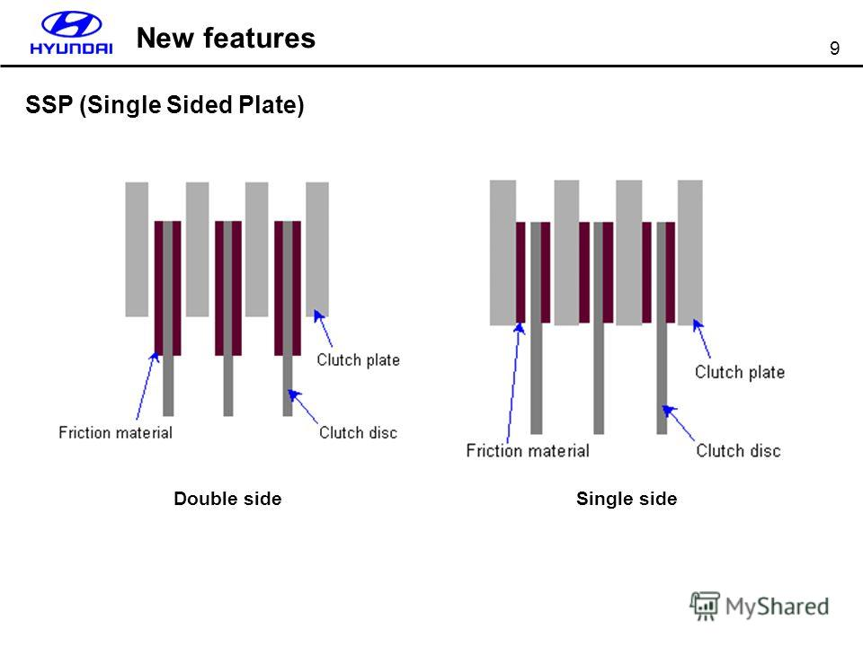 9 Double sideSingle side SSP (Single Sided Plate) New features