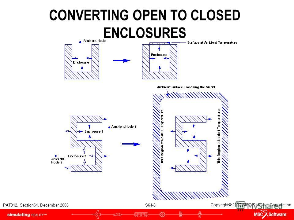 PAT312, Section64, December 2006 S64-8 Copyright 2007 MSC.Software Corporation CONVERTING OPEN TO CLOSED ENCLOSURES