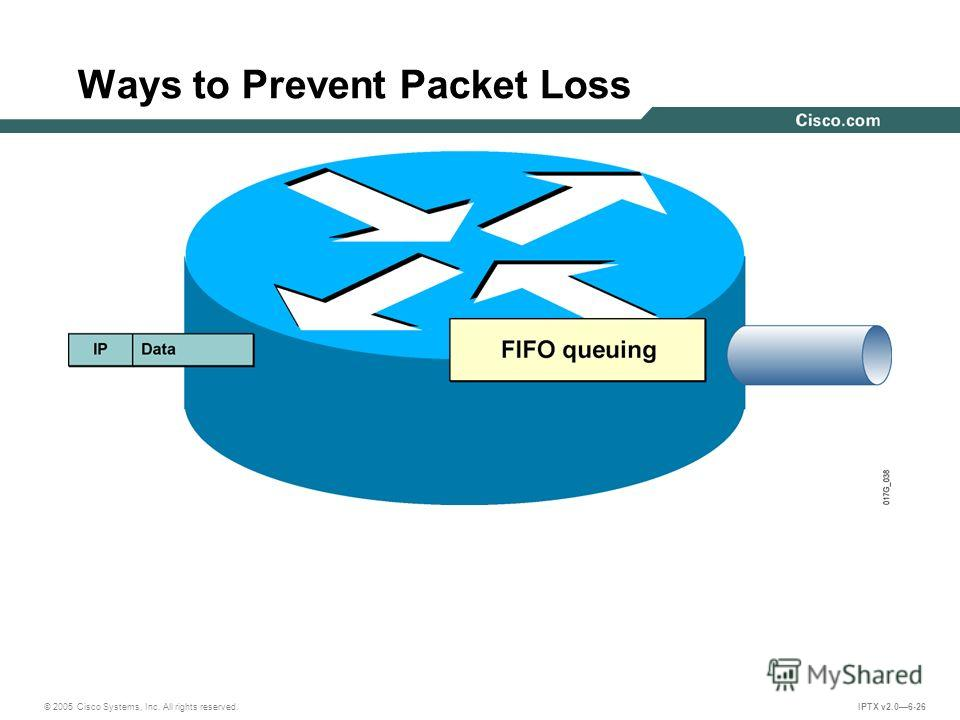 © 2005 Cisco Systems, Inc. All rights reserved. IPTX v2.06-26 Ways to Prevent Packet Loss