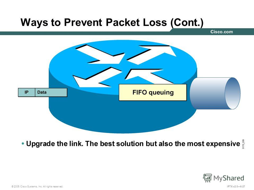 © 2005 Cisco Systems, Inc. All rights reserved. IPTX v2.06-27 Ways to Prevent Packet Loss (Cont.)