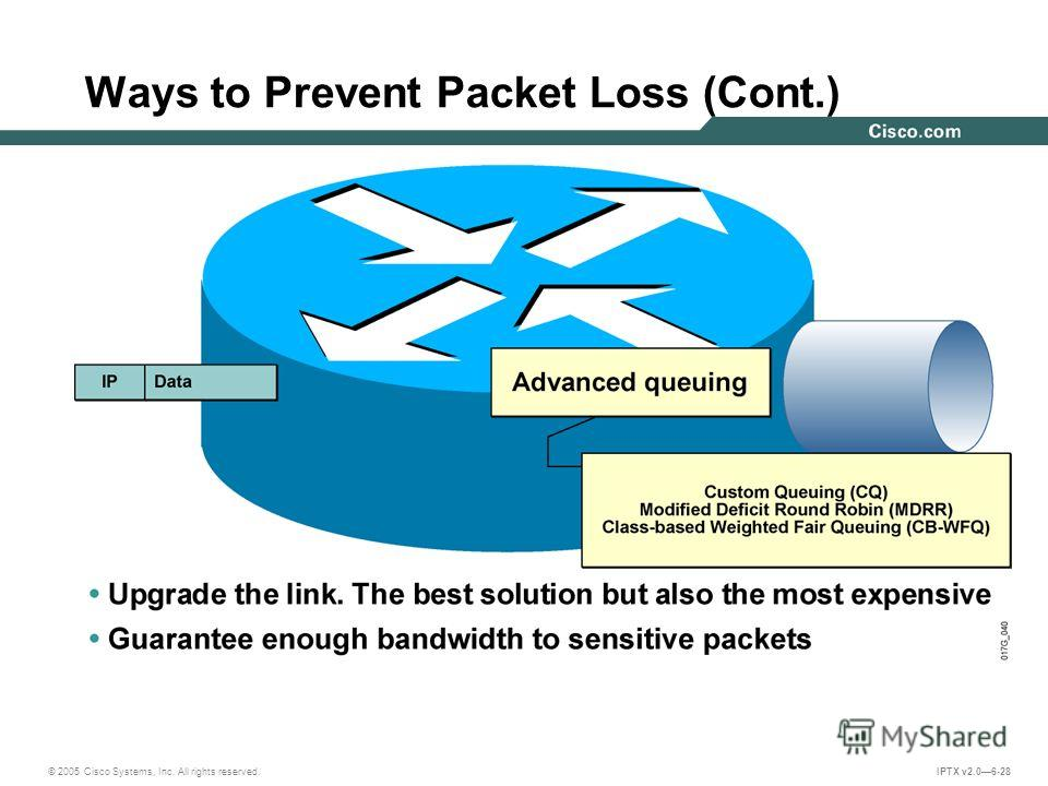 © 2005 Cisco Systems, Inc. All rights reserved. IPTX v2.06-28 Ways to Prevent Packet Loss (Cont.)