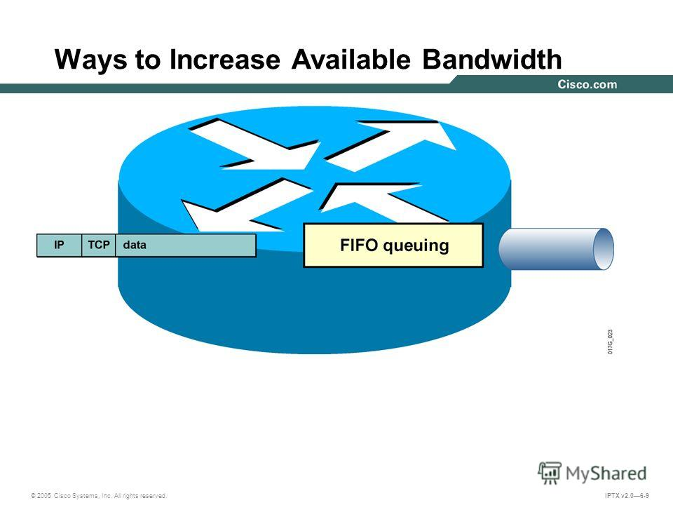 © 2005 Cisco Systems, Inc. All rights reserved. IPTX v2.06-9 Ways to Increase Available Bandwidth