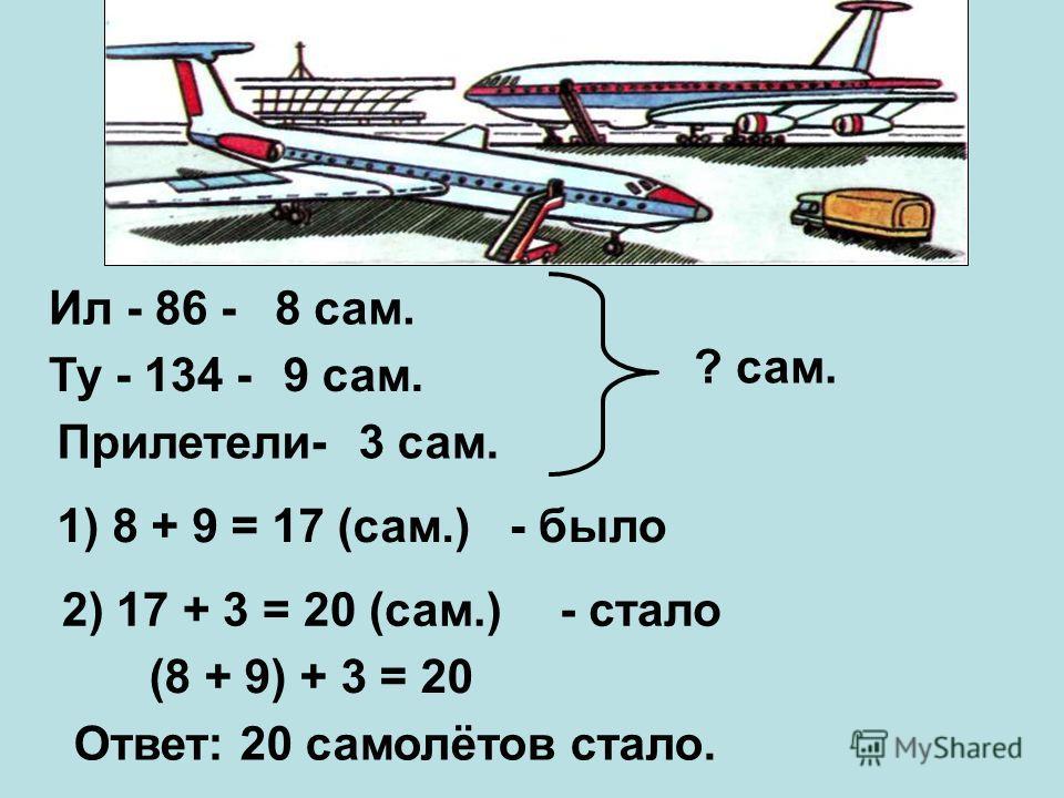 Ил - 86 - Ту - 134 - 8 сам. 9 сам. Прилетели-3 сам. ? сам. 1) 8 + 9 = 17 (сам.)- было 2) 17 + 3 = 20 (сам.)- стало (8 + 9) + 3 = 20 Ответ: 20 самолётов стало.