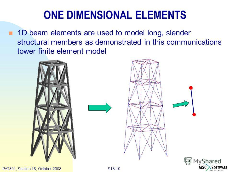 S18-10PAT301, Section 18, October 2003 ONE DIMENSIONAL ELEMENTS 1D beam elements are used to model long, slender structural members as demonstrated in this communications tower finite element model